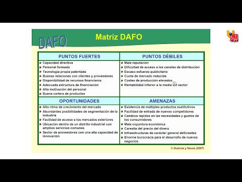 6.5 Análisis DAFO.