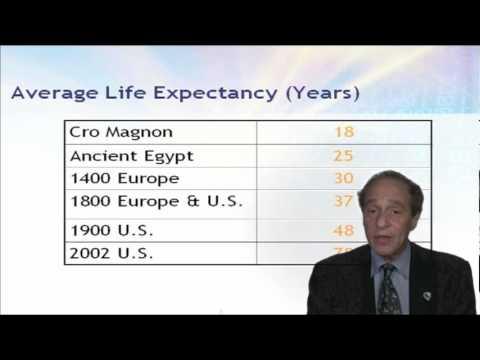 Part 4: Ray Kurzweil Addresses the 2009 Longevity Conference
