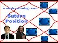 Karma of Saturn in All 12 Houses and Signs With Dr. Dharmesh and Kṣaṇāti (Part 2) thumbnail