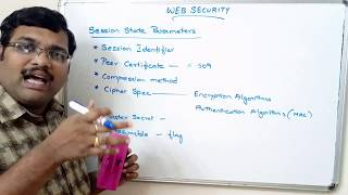 NETWORK SECURITY - SECURE SOCKET LAYER - PART 1 (SSL RECORD PROTOCOL)
