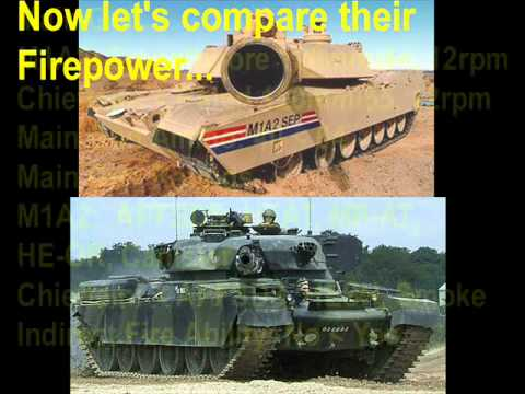 Dare to Compare: M1A2 Abrams Vs. Cheiftain Mk.11!