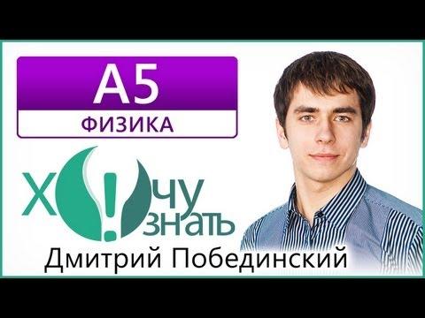 А5 по Физике Демоверсия ЕГЭ 2013 Видеоурок