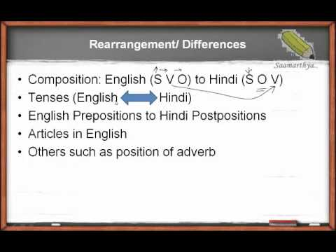 English Crash Course Lesson 2 Difference between English and Hindi