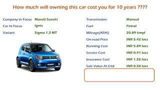 Maruti Suzuki Ignis (Sigma 1.2 MT) Ownership Cost - Price, Insurance (India Car Analysis)
