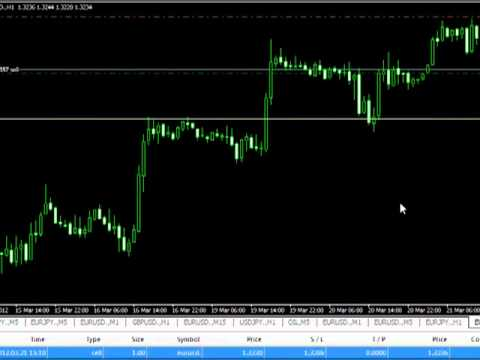 Managed Forex Rankings | Forex Trading Systems - Attain Capital