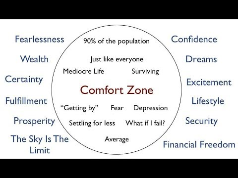 Comfort Zones Exercises Step Out of Your Comfort Zone