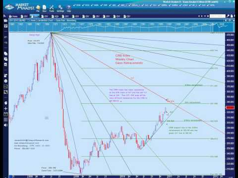 Gann Analysis Tutorial and Techniques, December 2010.