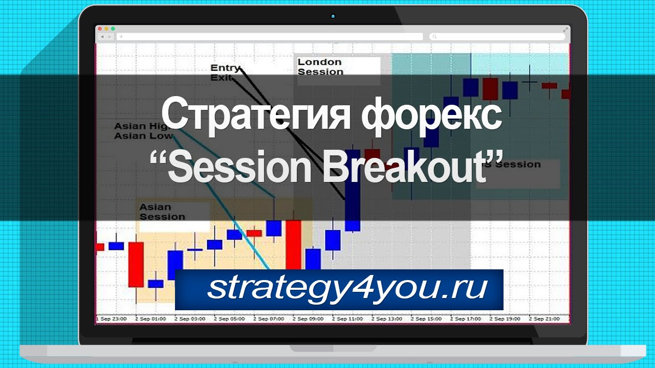 стратегии форекс для д1
