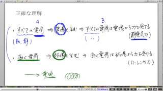 高校物理解説講義:「電流が作る磁場」講義1