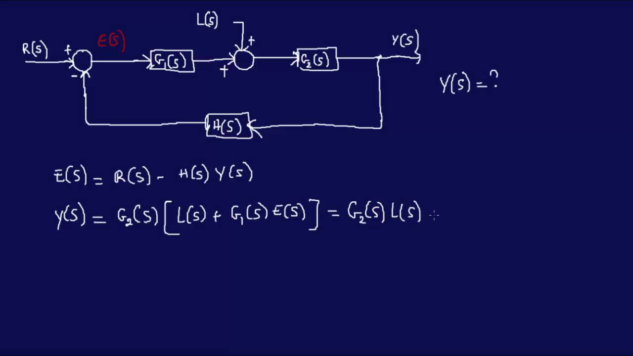 derive transfer function from block diagrams 2 eit exam