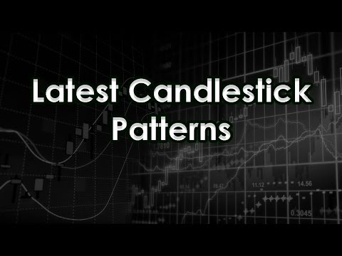 Latest Candlestick Patterns