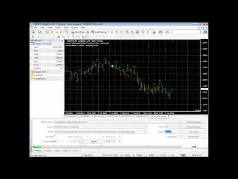 Cómo modelar el concepto al programar un indicador técnico