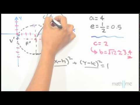 Ecuación de la elipse, dados 2 vertices y su excentricidad