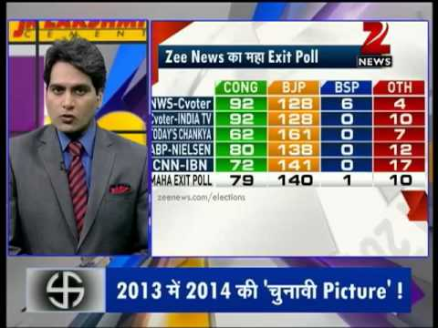 Assembly Elections 2013: Exit polls predict BJP victory in four of five states