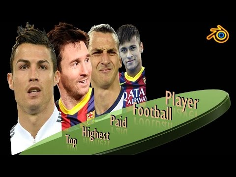 Top 10 Highest Paid Football Player in the World