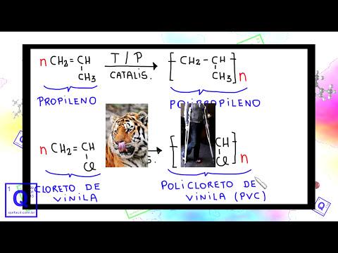Polímeros - Parte 1