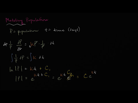 Modeling population with simple differential equation