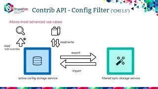 DrupalCon Seattle 2019: Configuration Management Initiative 2.0 updates