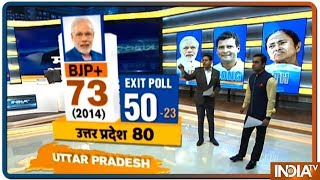 IndiaTV-CNX Exit Poll predicts victory for BJP, this is how various communities may have voted