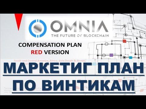 OMNIA - Маркетинг план ОМНИЯ по винтикам. «BizneSSNOLЯ». Николай Лобанов