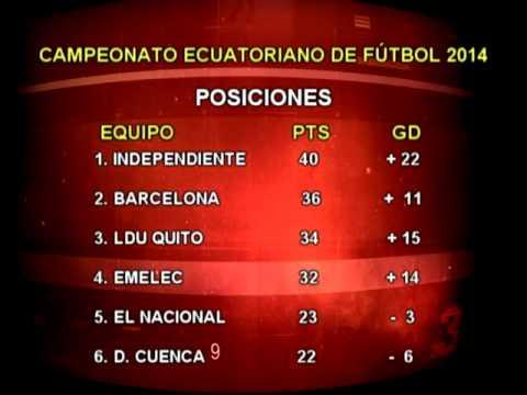 Resultados y Tabla de Posiciones Fecha 18 Serie A Campeonato Ecuatoriano de Fútbol