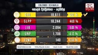 Polling Division - Dehiwala