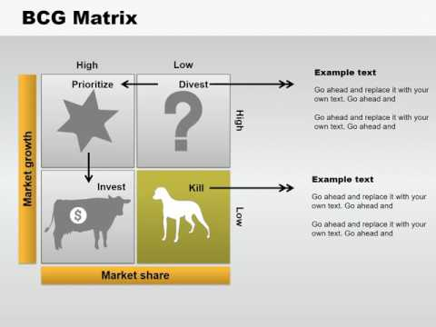 john lewis bcg matrix The ansoff matrix is used as a model for setting objectives along with other models like porter matrix, bcg, dpm matrix and gap analysis etc the ansoff matrix is also used in marketing audits (li et al, 1999.