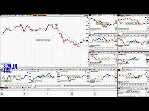 0 100% Automated Trading, Automated Trader, BEST PRO TRADING, Free Signal