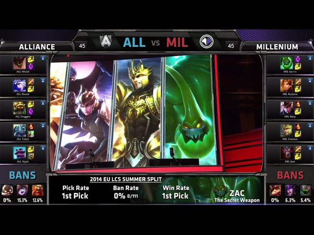 Alliance vs Millenium | S4 EU LCS Summer 2014 Super Week 11 Day 3 | ALL vs MIL W11D3 G5 Troll Game
