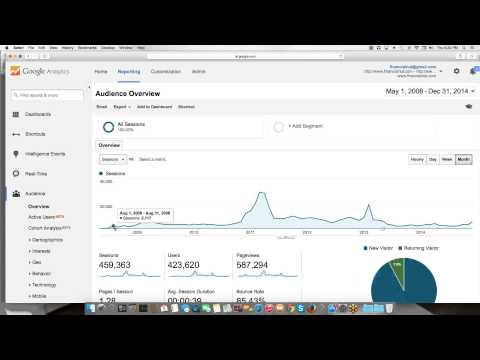 How to Use Google Analytics - A Tutorial and Case Study