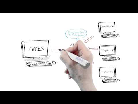 How I Fixed Credit Fast: Removed Collections, Charge-off ...