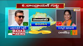 Constituency Wise Winners in Telangana 2018 | Telangana Elections 2018