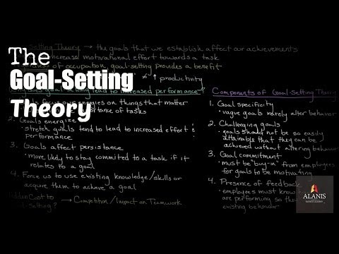 goal setting theory essay Goal setting in sport and exercise: results, methodo-logical researchers have begun to focus on goal setting in sport and exercise locke's goal setting theory.