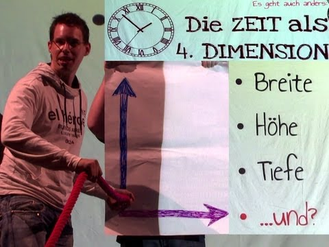 Die 4. Dimension (Science Slam)