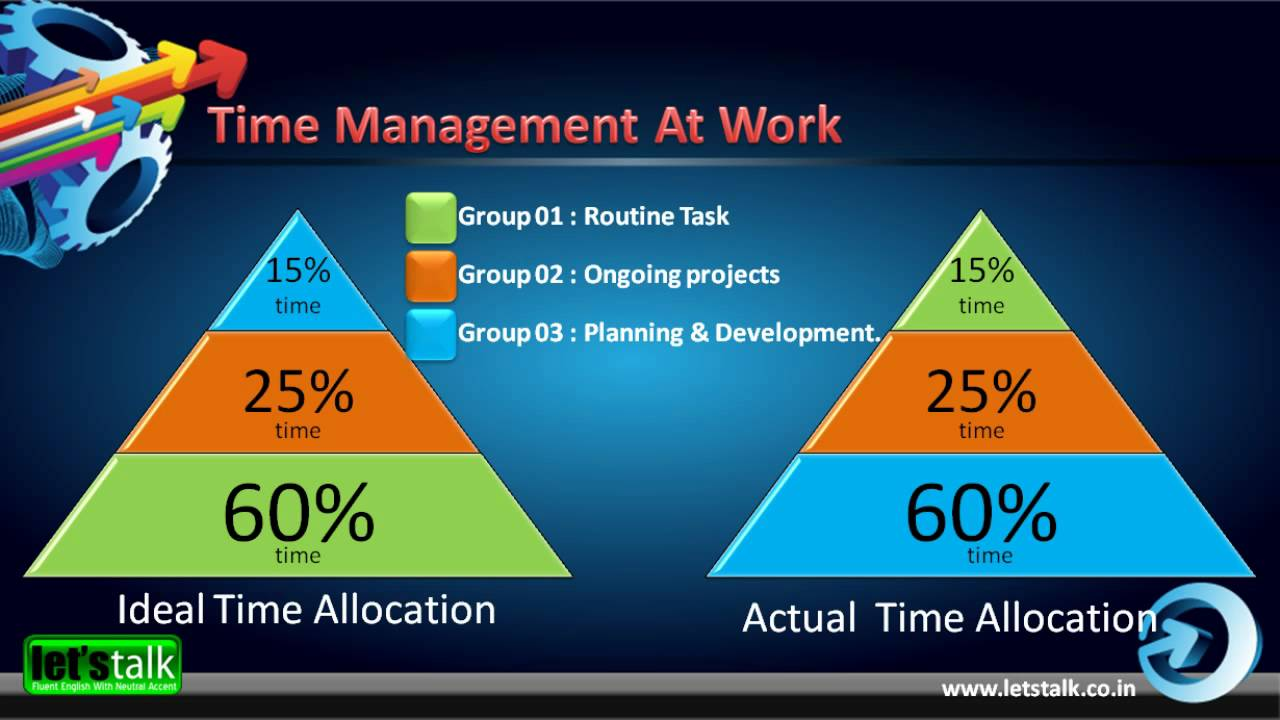Time management skills personal life