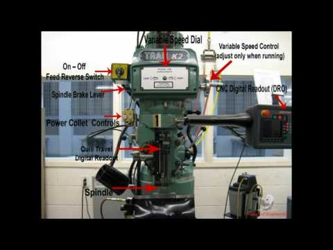 Milling Machine Terminology