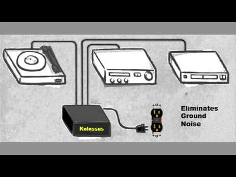 Core Audio Technology: Audio System Grounding and the Kolossus