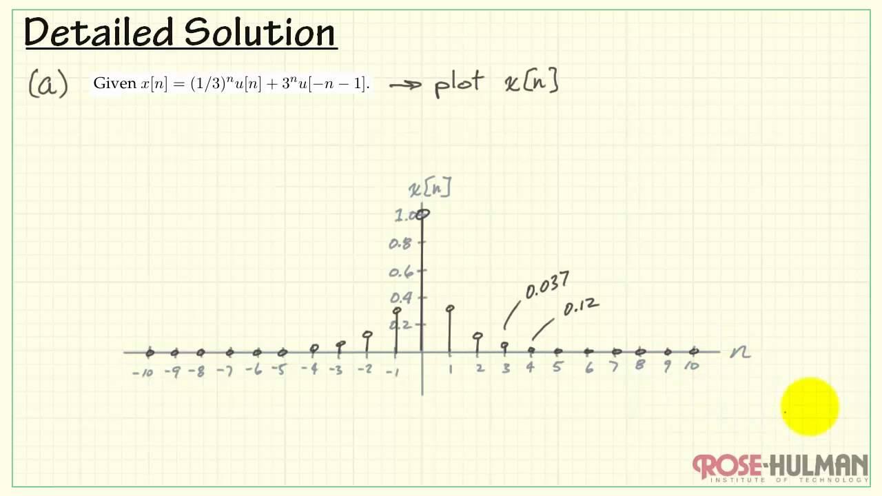 z transform solved problems