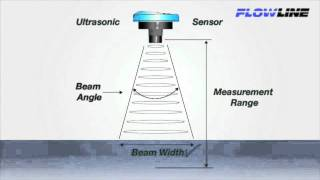 Ultrasonic Level Sensor Beam Width Explained