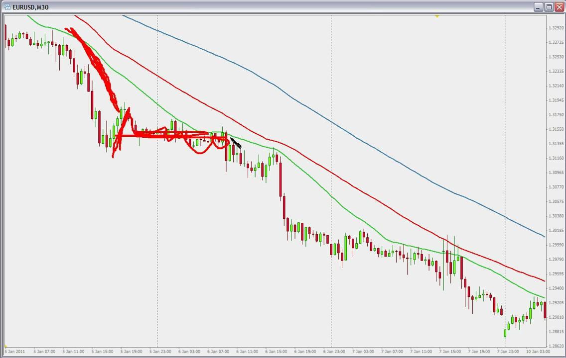 Forbi forex trading system