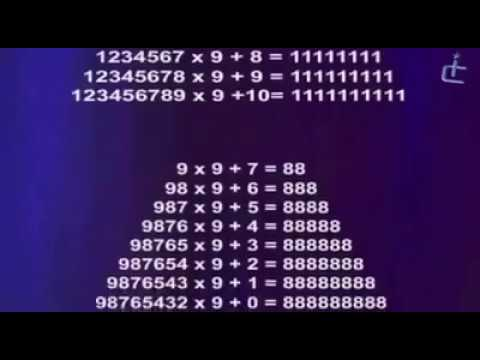 The beauty of mathematics and the love of god youtube