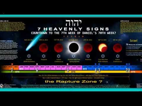 Prophecy in the Stars! January 2015 Mid Blood Moon Tetrad, 7 Year Tribulation!