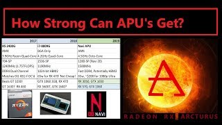 How Strong Can APU's get in the coming years?