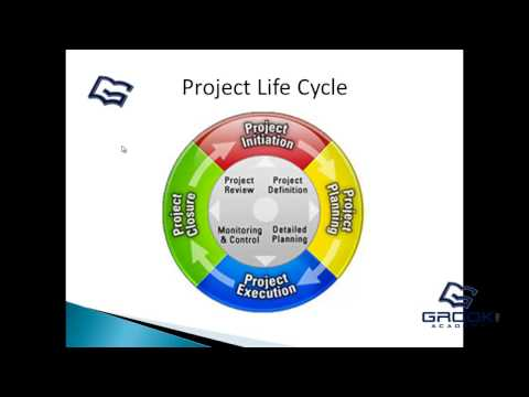 Primavera P6 - 1.1 Intro to Project Management streaming vf