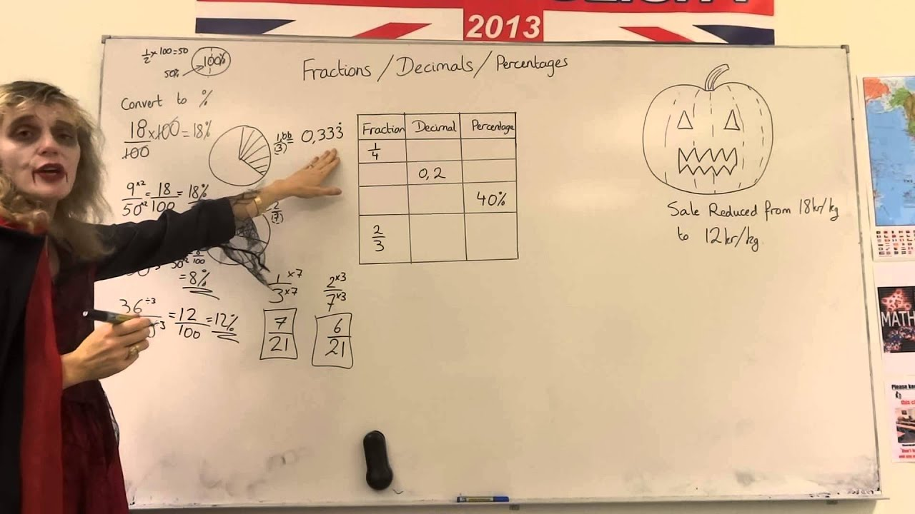 Halloween Fractions Decimals Percentages Convert Fraction