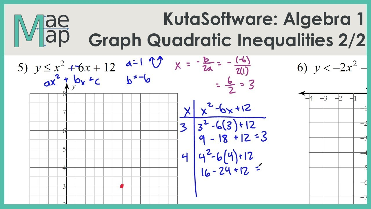 Graphing quadratic inequalities on a number line worksheet