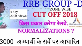 RRB GROUP D EXPECTED CUT OFF marks 2018