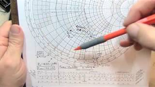 #275: Smith Chart: Z, VSWR, Reflection Coef and Transmission Line Effects