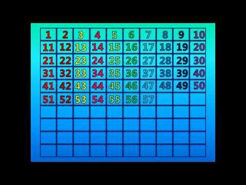Counting 1 - 100 (spanish) On The 100's Chart video