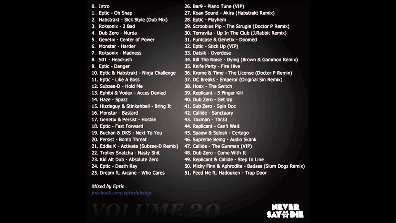 Tracklist Never Say Die Never Say Die Vol 20 Mixed by